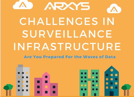 video surveillance challenges